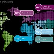 Ericsson Mobilite Raporu 2016